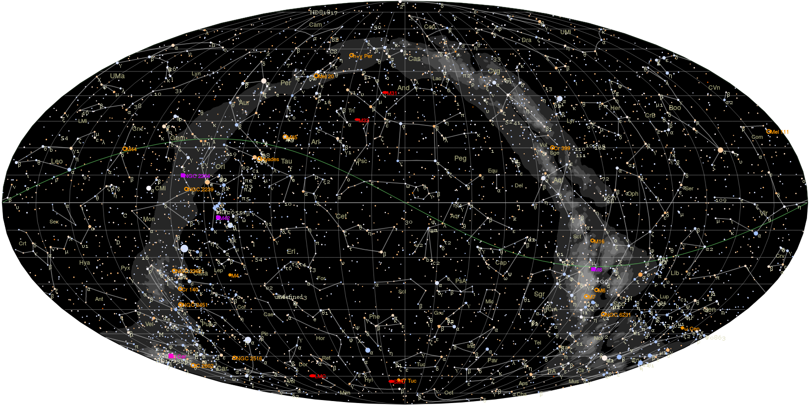 Sky map and DSO