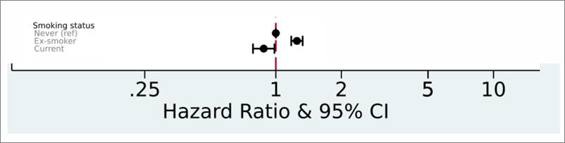 Фрагмент итогового «ёлочного» графика