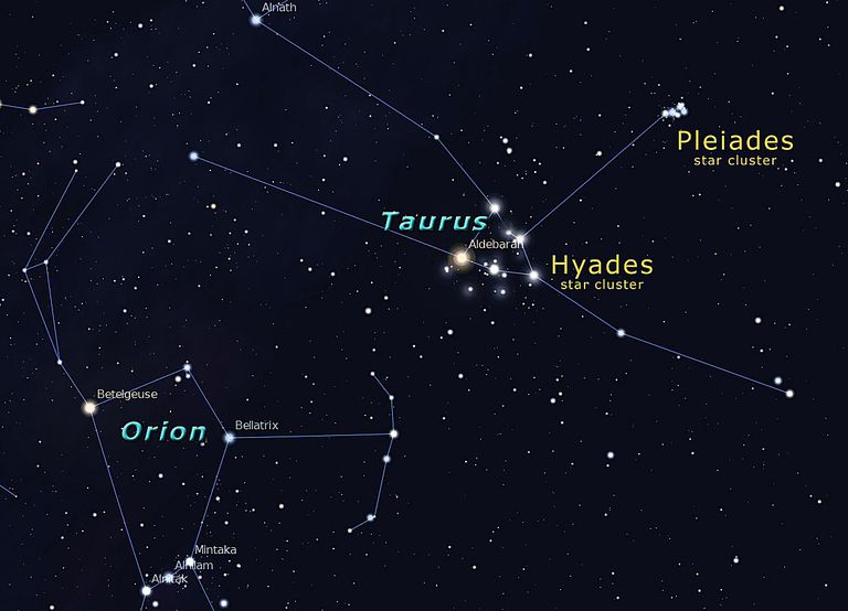 Hyades and pleiades finder chart