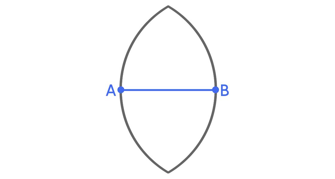 Область пересечения кругов