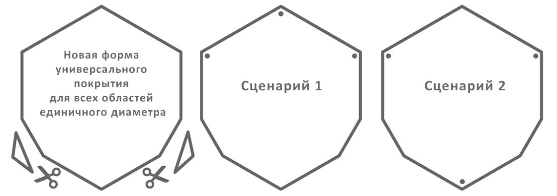 Новая форма универсального покрытия для всех областей единичного диаметра
