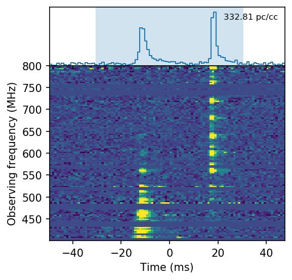 FRB 200428 spectrum