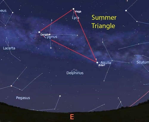 Summer triangle map
