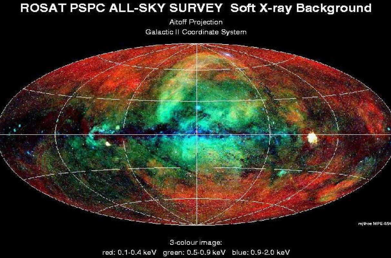 Обзор неба врентгеновском спектре космического телескопа <i>ROSAT</i> (1990—1999).