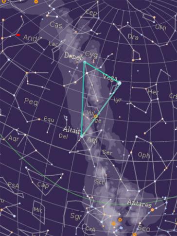 Milky Way explanatory map