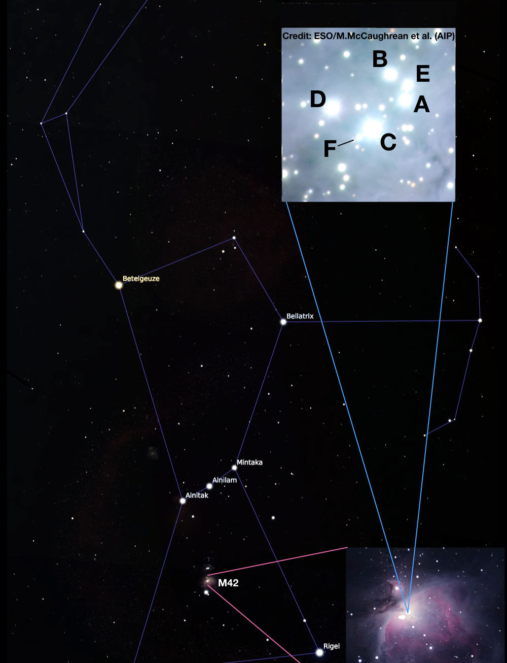 Orion, M42 and Trapezium finder chart