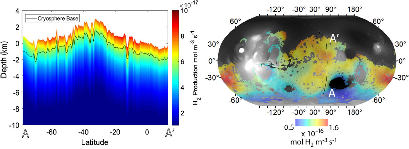 H2 production rate in Noachian Mars
