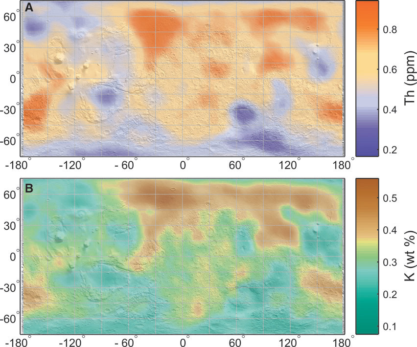 Th and K abundance on Mars