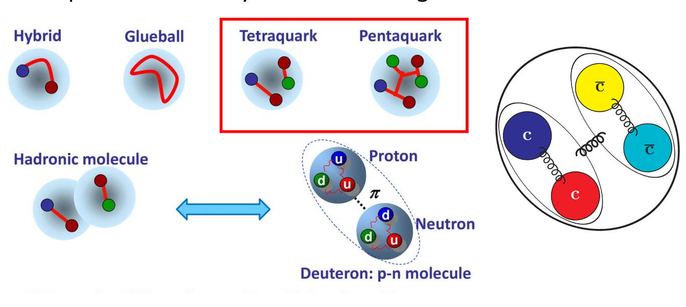 quarks and hadrons