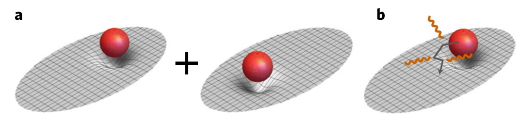 gravitational collapse of wavefunction by Penrose-Diosi