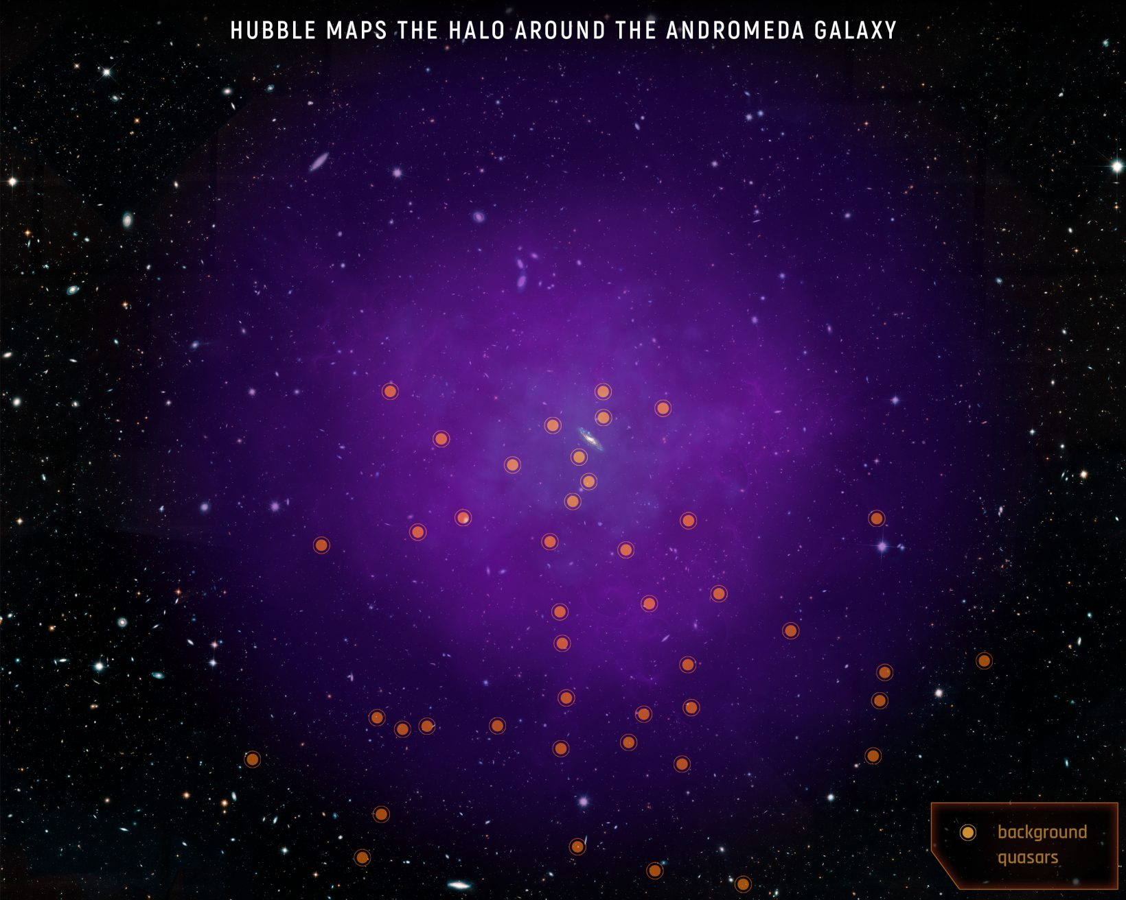 Gao of Andromeda Galaxy and background quasars