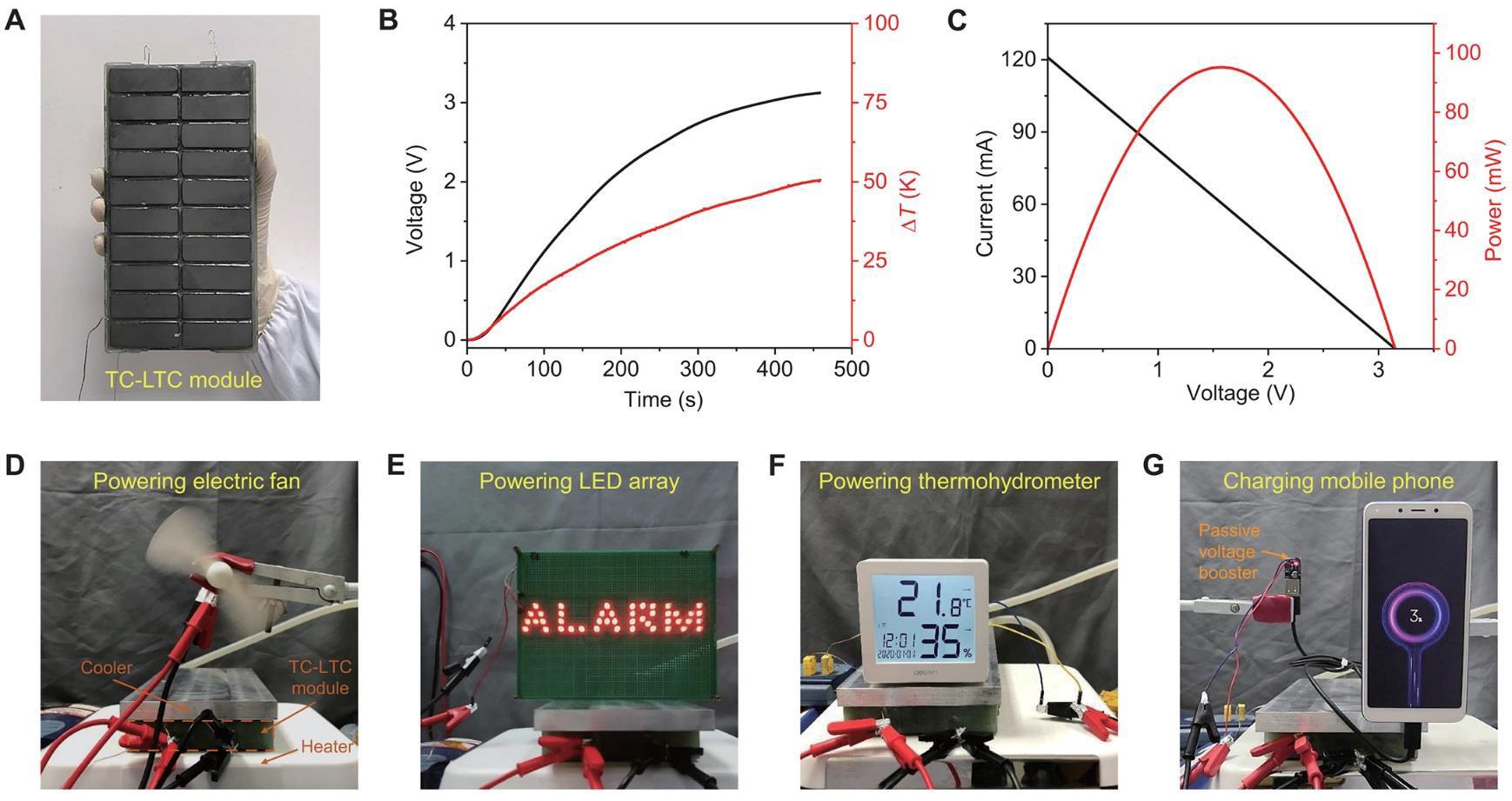 """Демонстрация работы жидкостной термоячейки скристаллизацией (TC-LTC). <a href=""""https://science.sciencemag.org/content/early/2020/09/09/science.abd6749"""">Jun Zhou et al., <i>Science, eabd6749 (2020)</i></a>."""