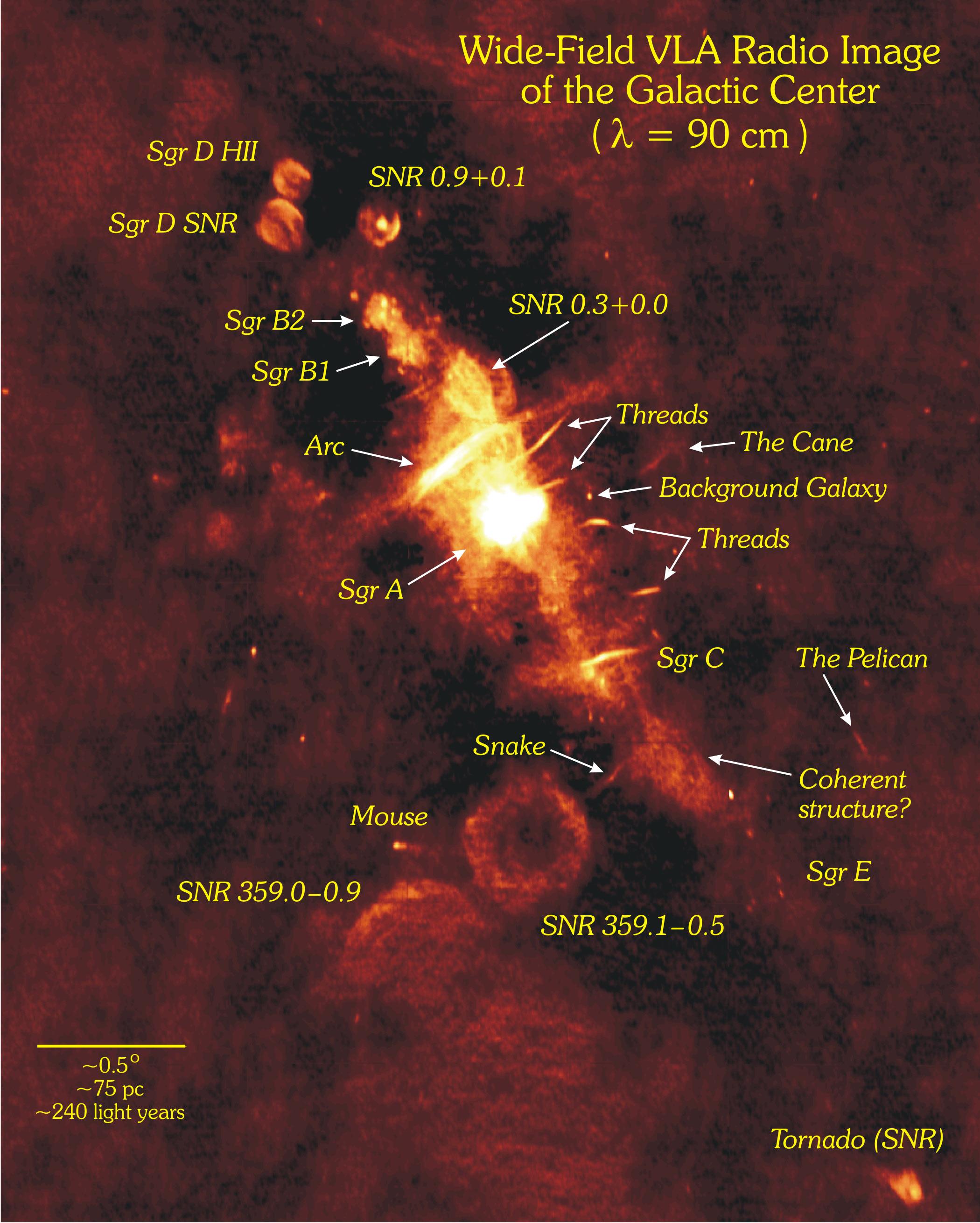 Sagittarus A* objects in radiowave range