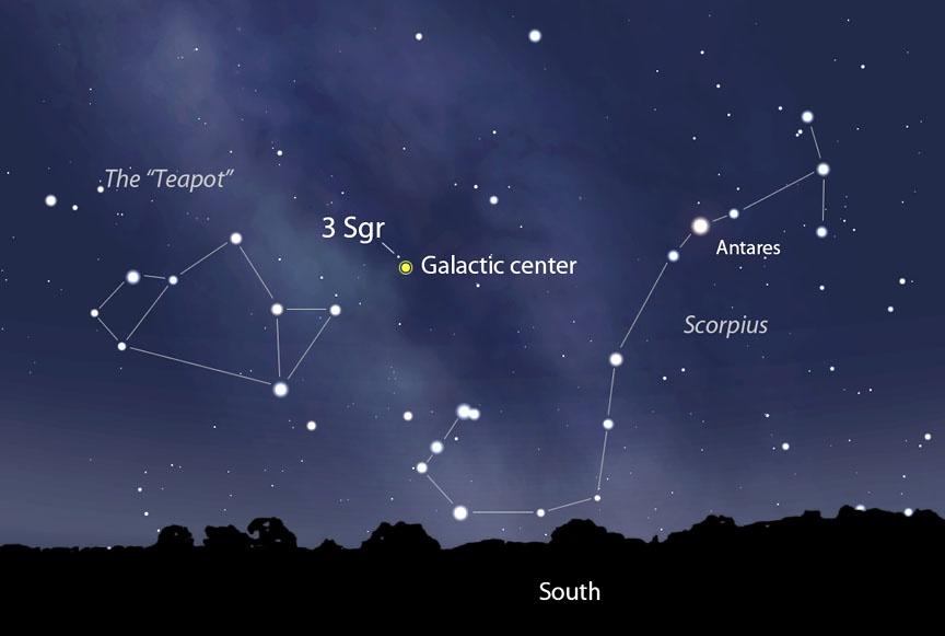 Galaxy center finder chart