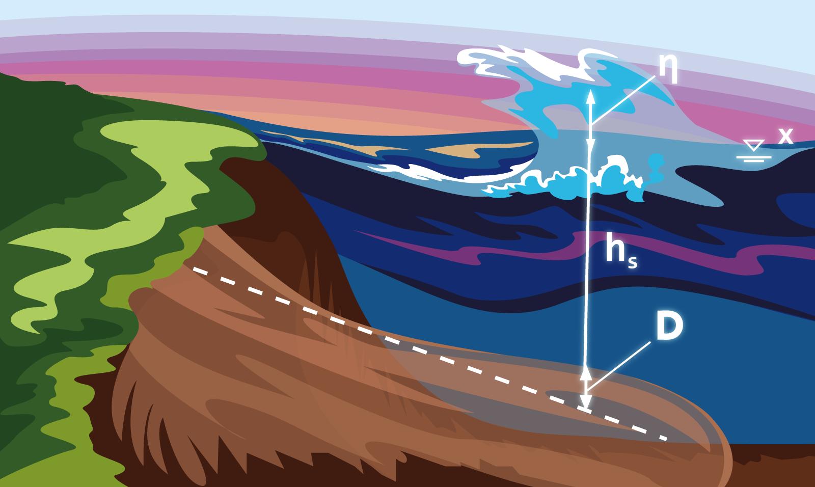 Учёные уточнили модель оползней, способных порождать цунами
