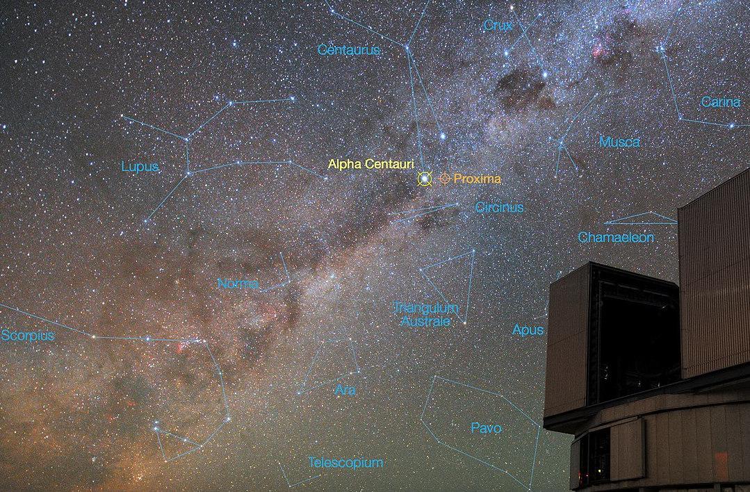 Proxima Centauri star finder chart