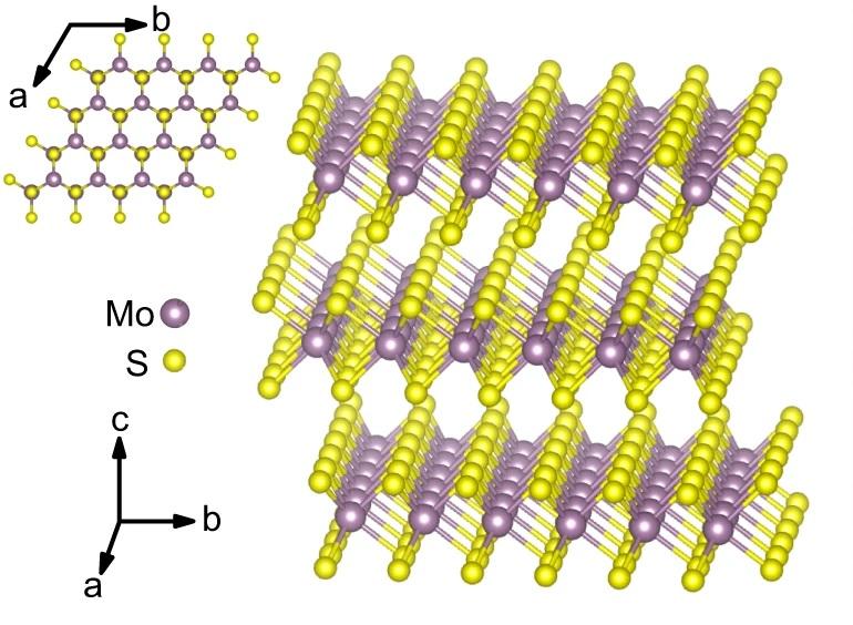 Схема строения дисульфида молибдена