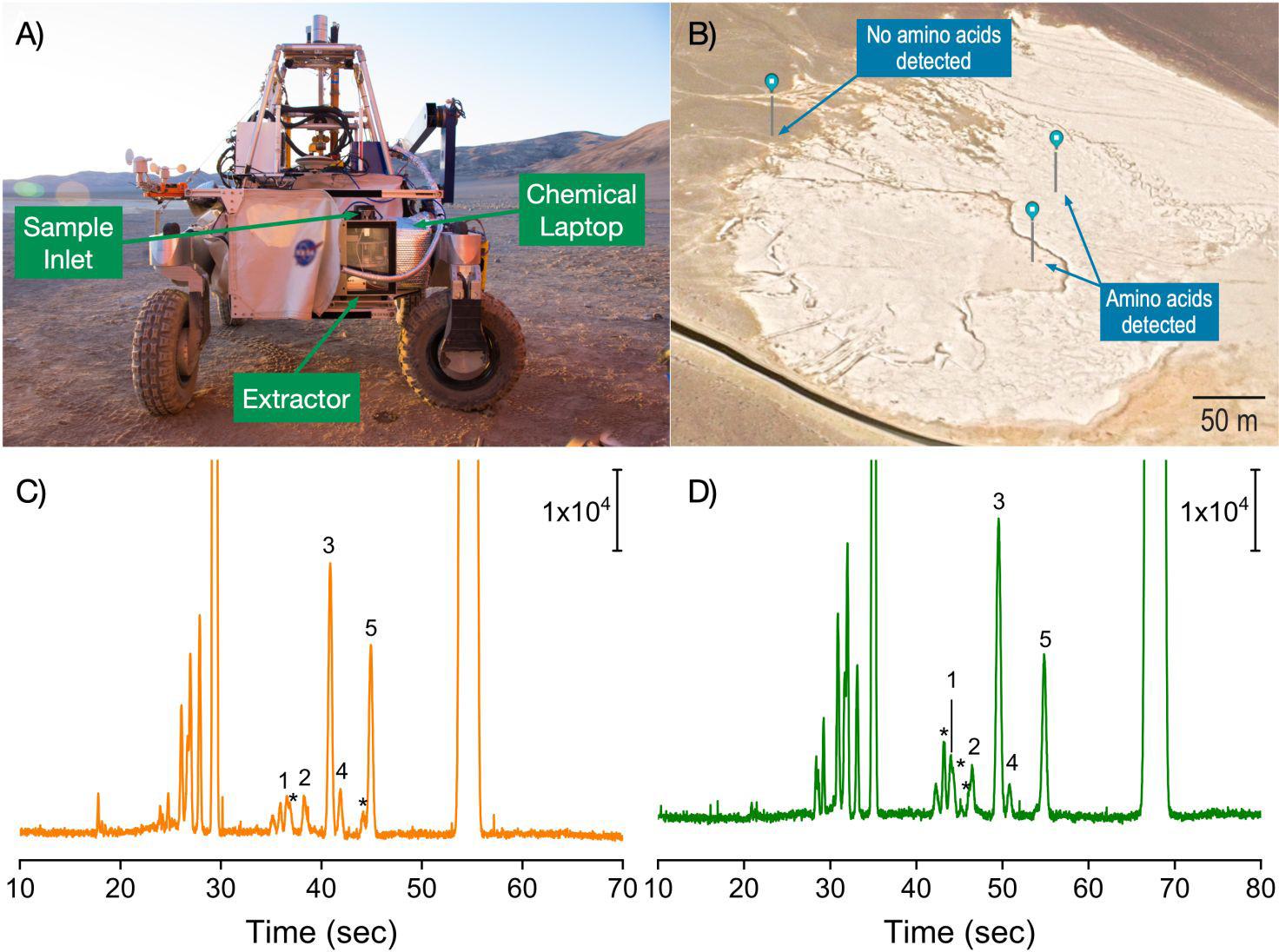 Chemical Laptop field experiment in Atacama desert
