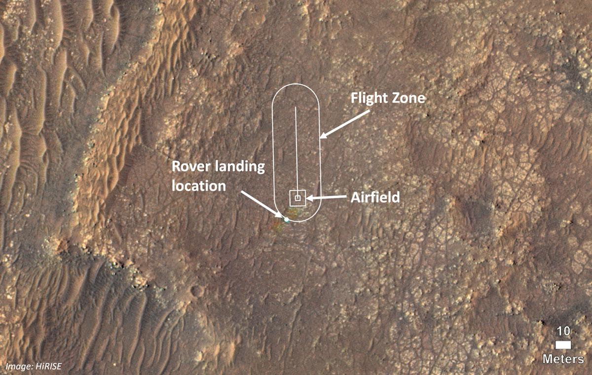 Ingenuity test flight zone