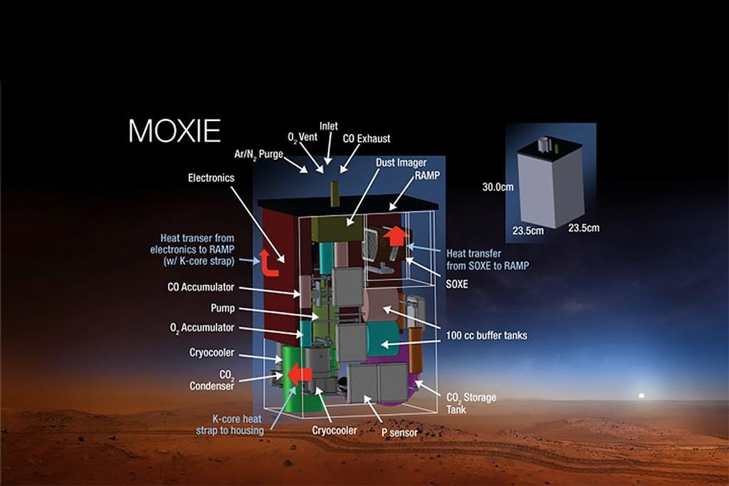 Марсоход Perseverance научился извлекать кислород из атмосферы Марса