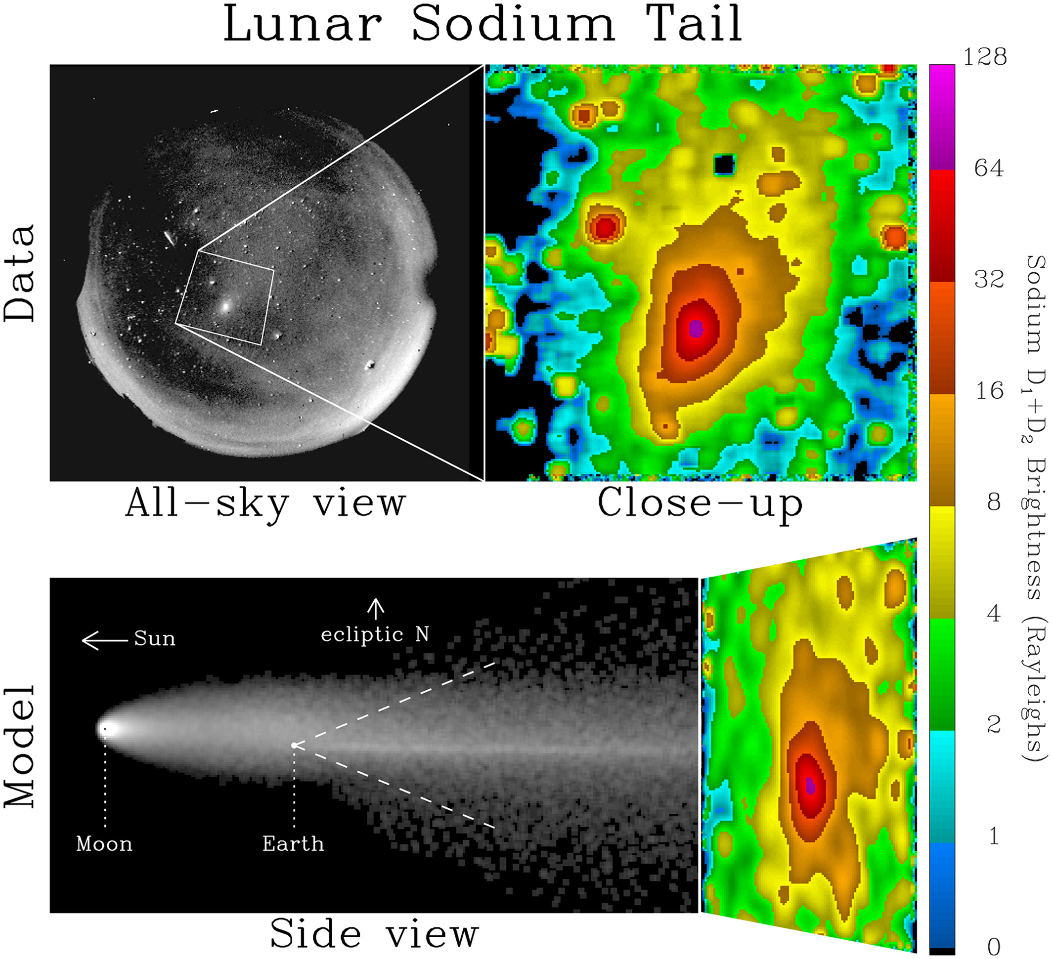 Sodium Moon Spot brightness observations