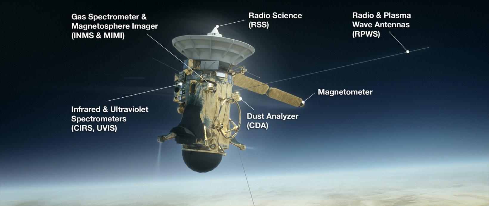 Science during Cassini descent