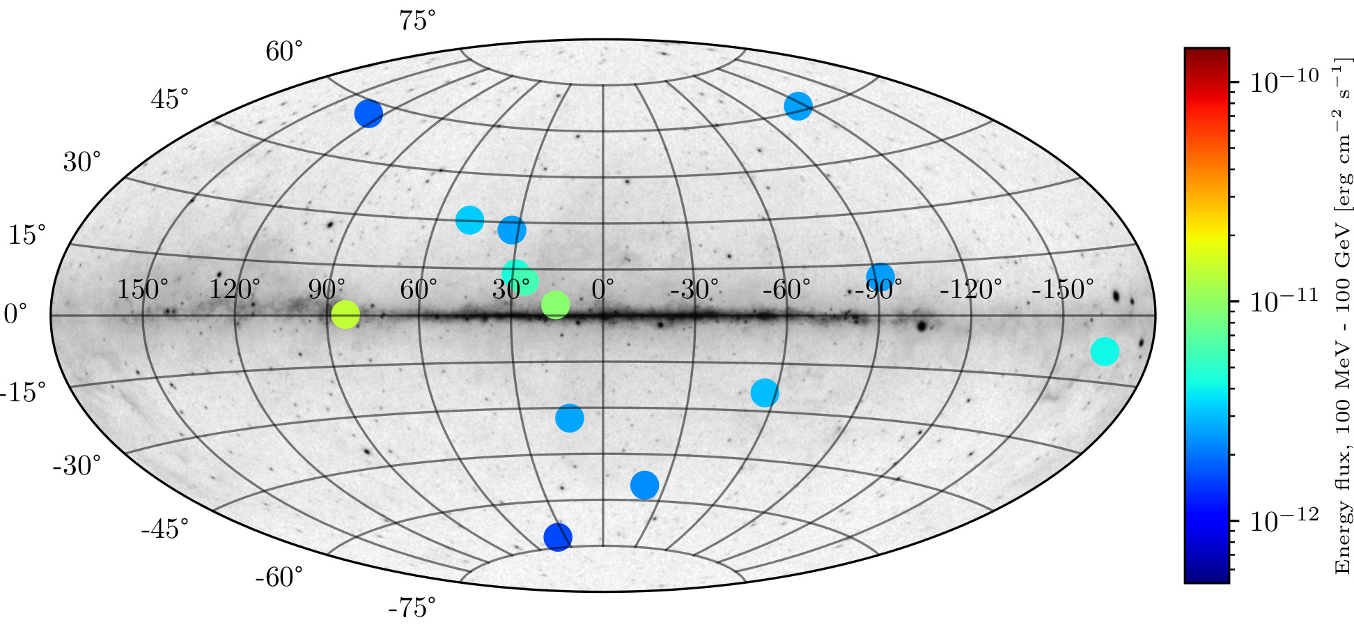 Gamma sources potential antimatter star candidates