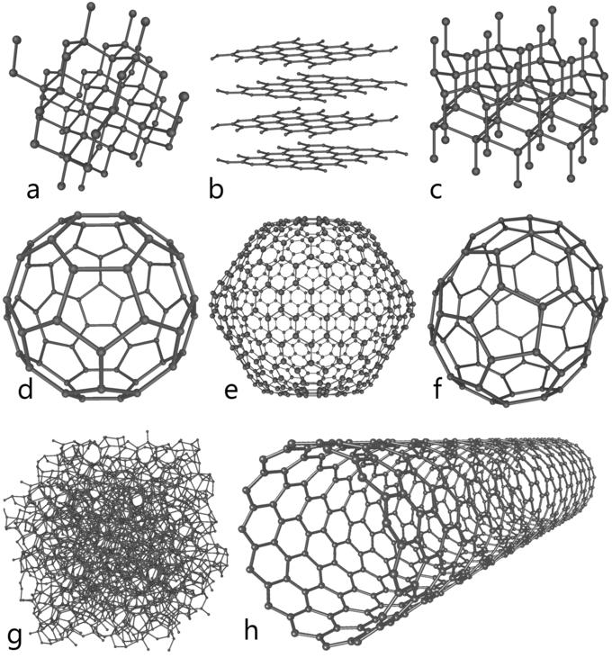 Carbon allotropes