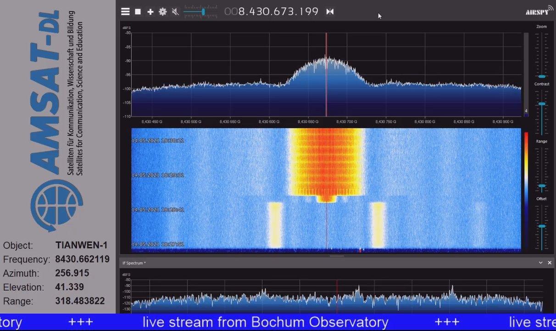 Tianwen-1 telemetry signal captured