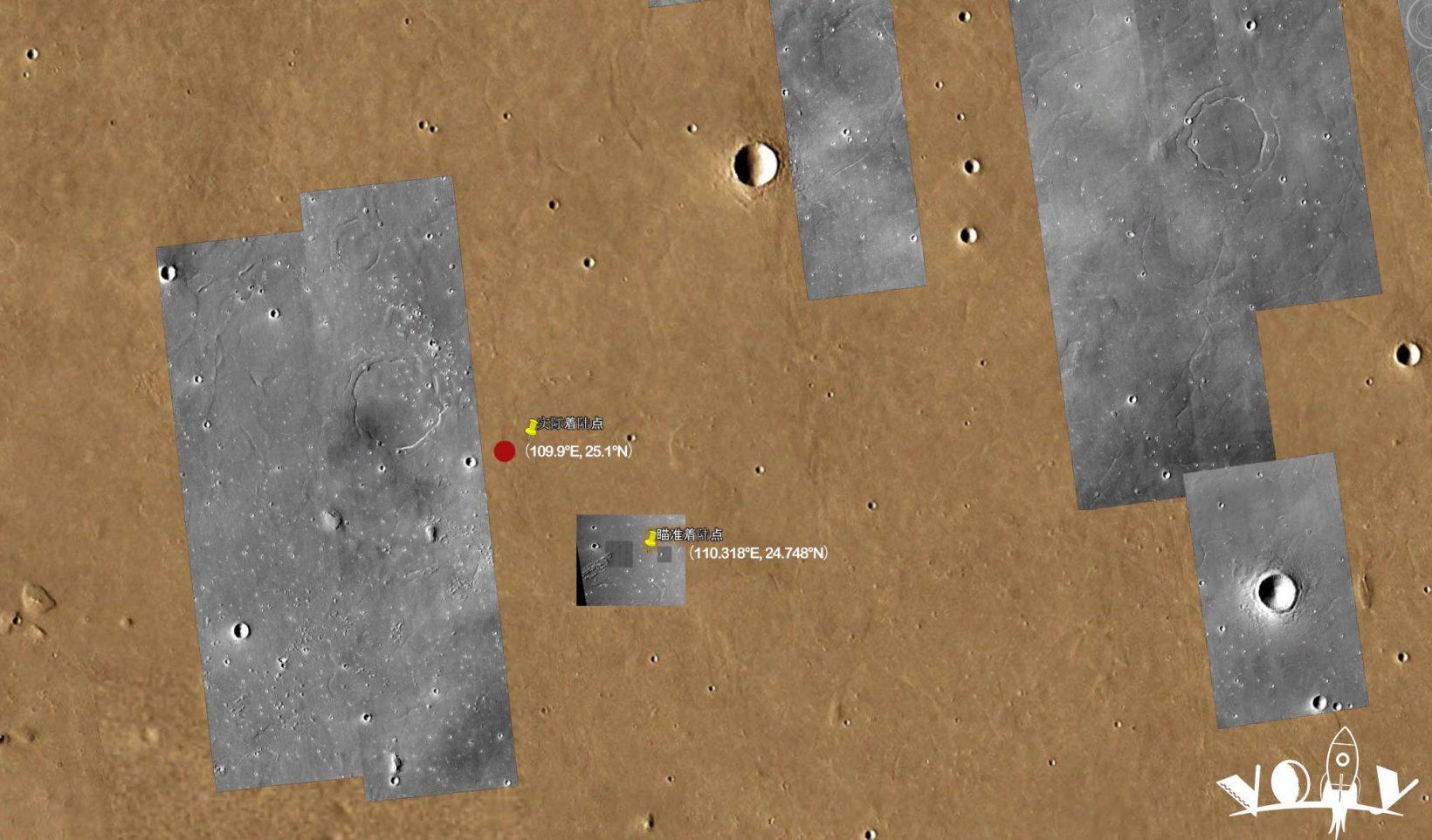 zhurong landing coordinates