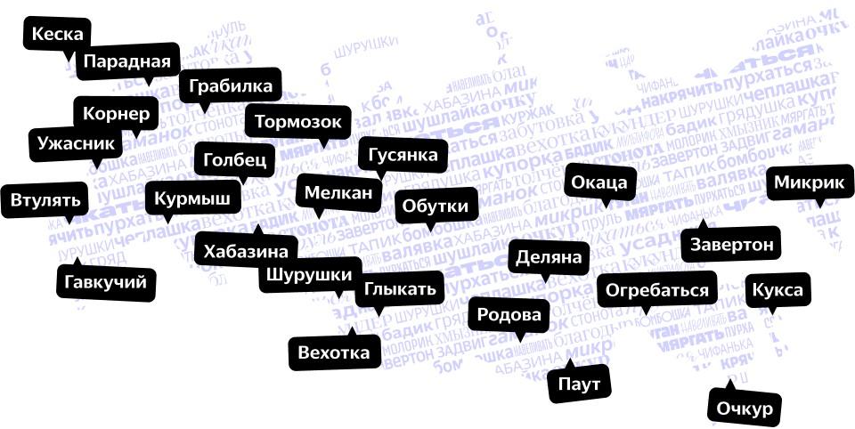 Русский язык разнообразен.