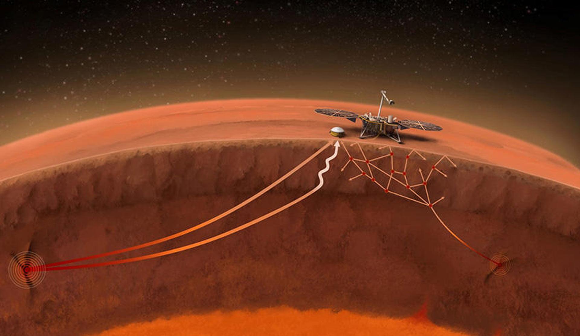 Сейсмостанция InSight определила толщину коры иразмеры ядра Марса