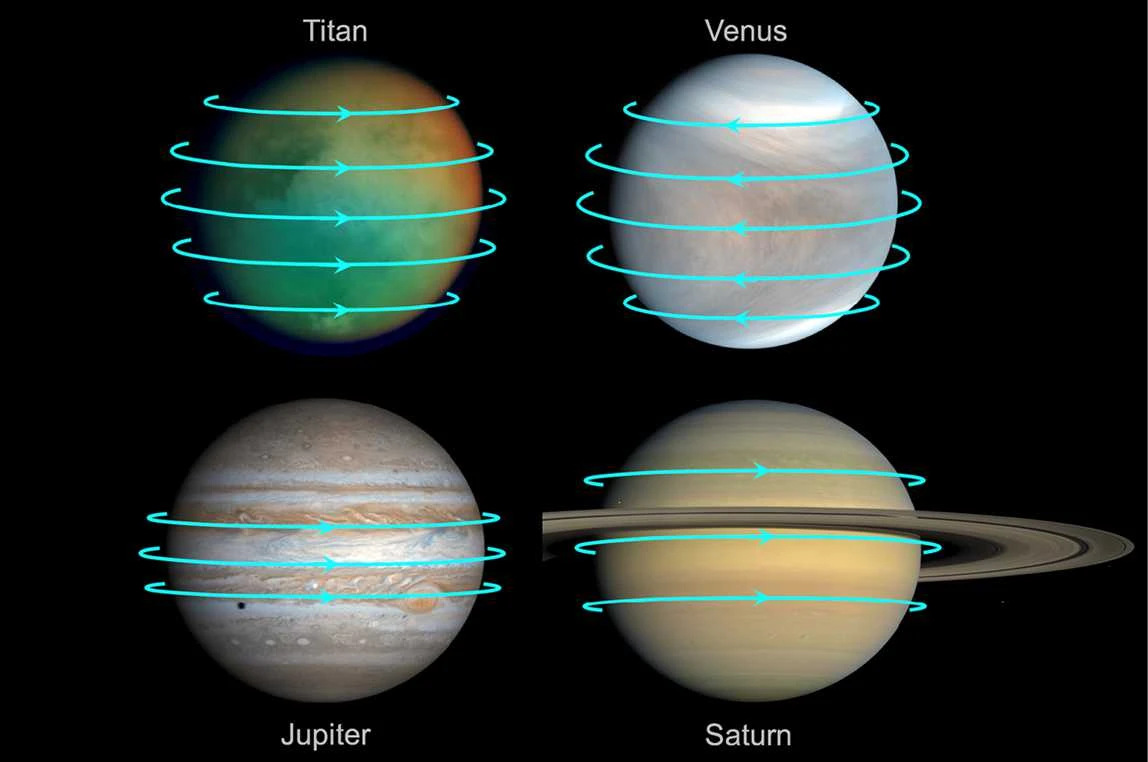 planetary bodies with superrotation