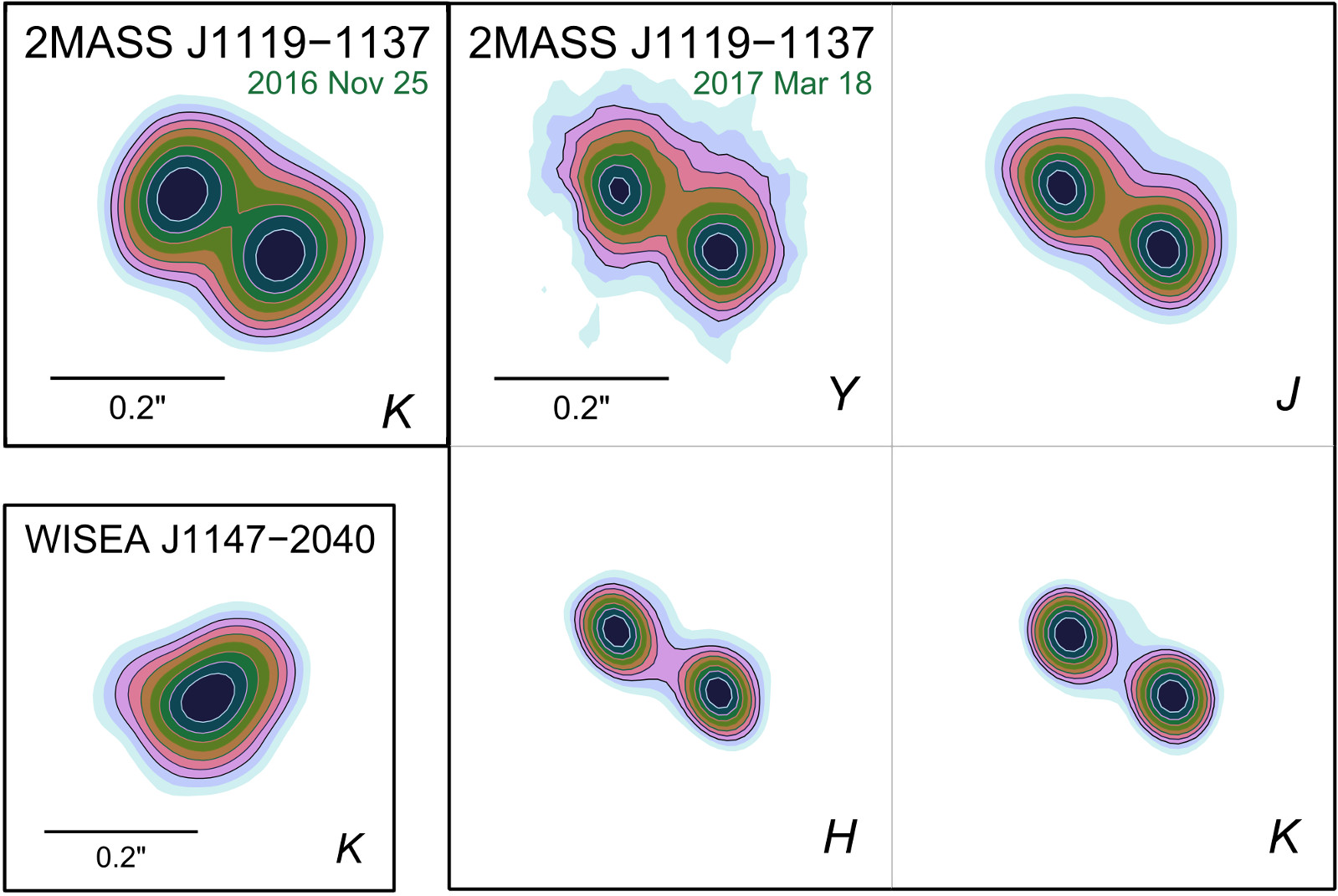 Keck observatory image of isolated binary planet system