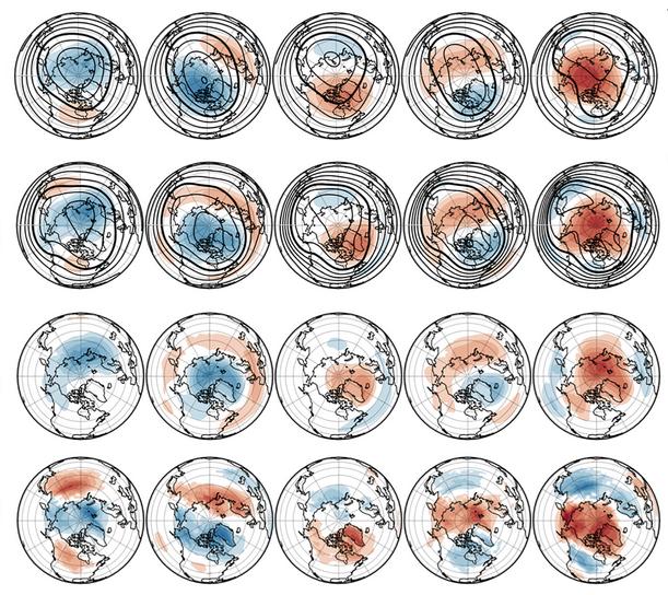 Четыре модели изменений полярного вихря соктября по декабрь