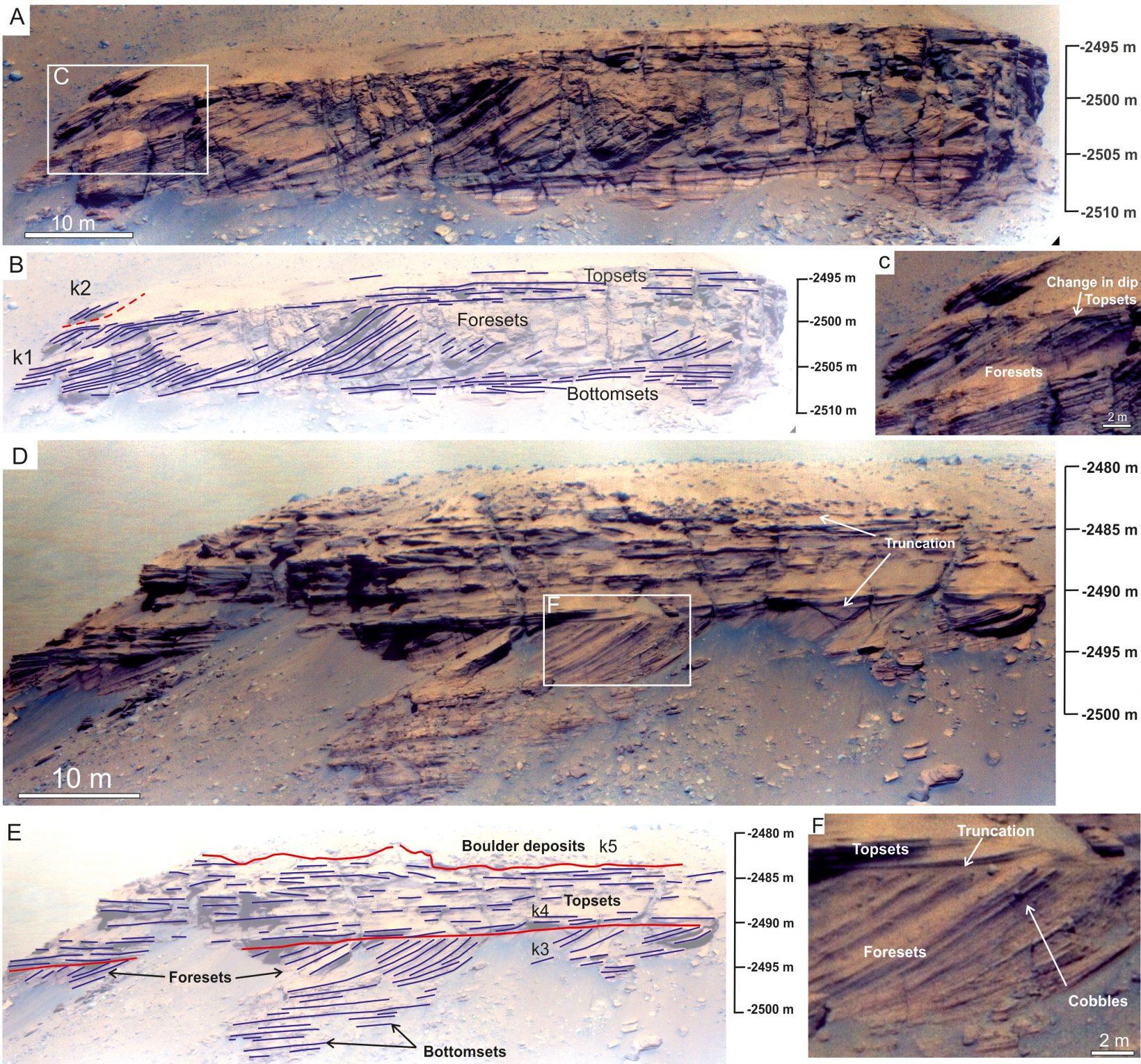 Kodiak butte stratigraphy and delta fan elements