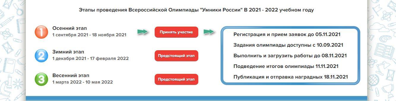Осенний этап-2021 Всероссийской Олимпиады «Умники России» для школьников идошкольников.