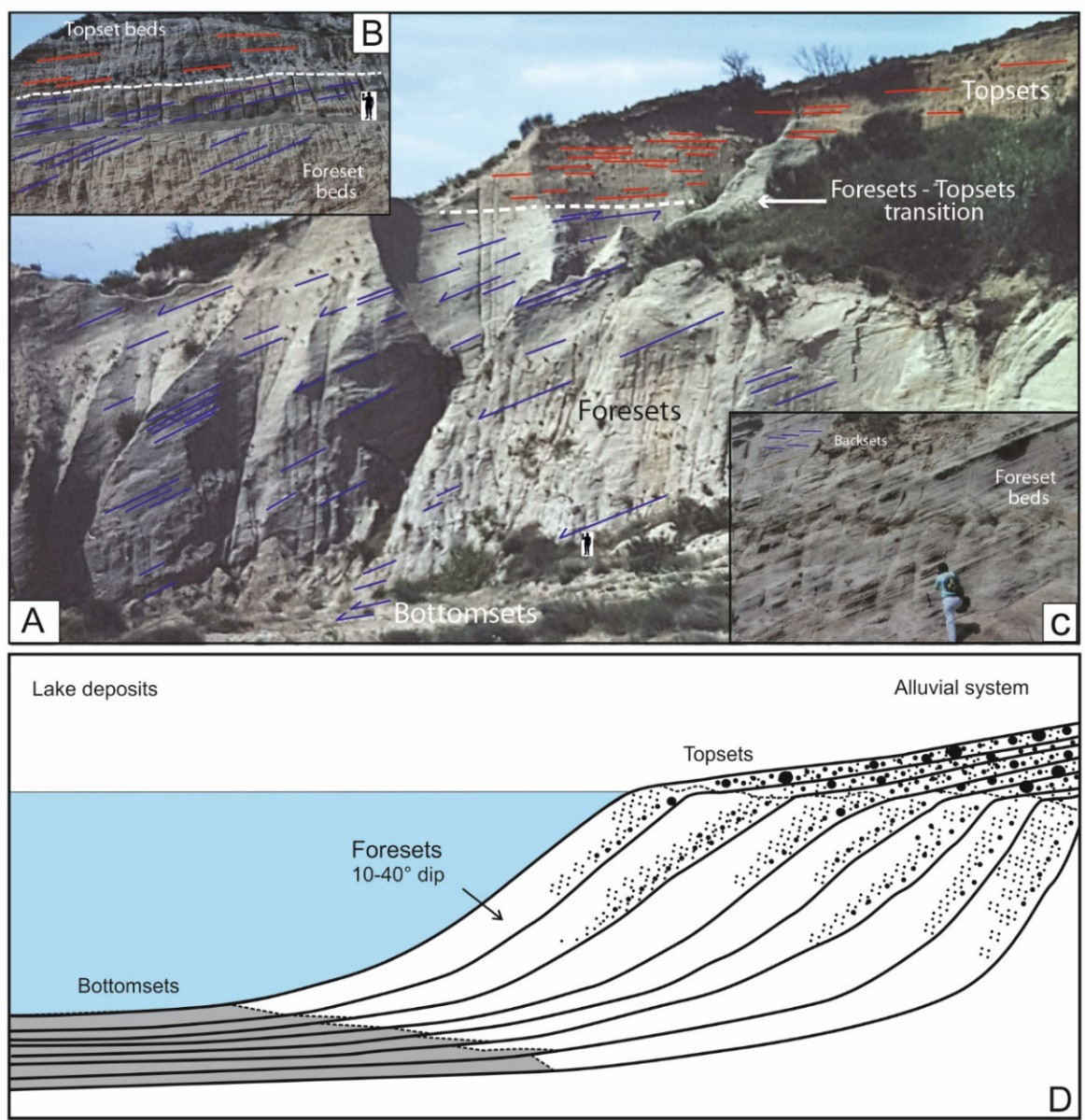 Alluvial fans schematic