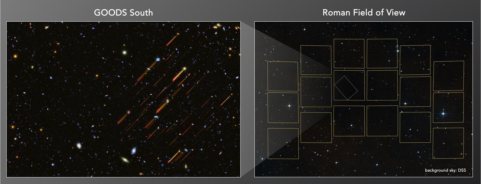 Roman Space Telescope field of view